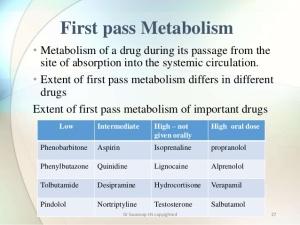 drug-metabolism-27-638